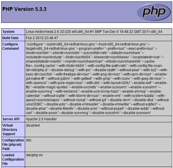 CentOS PHP Install - phpinfo output